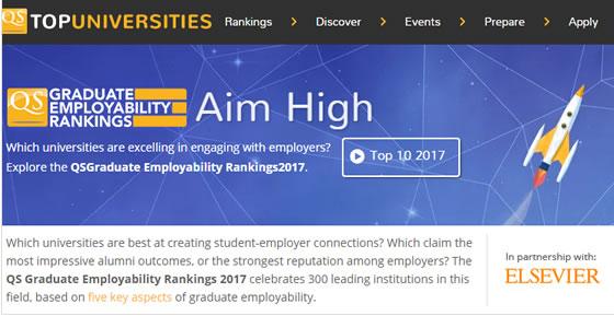 QS Graduate Employability Rankings 2017